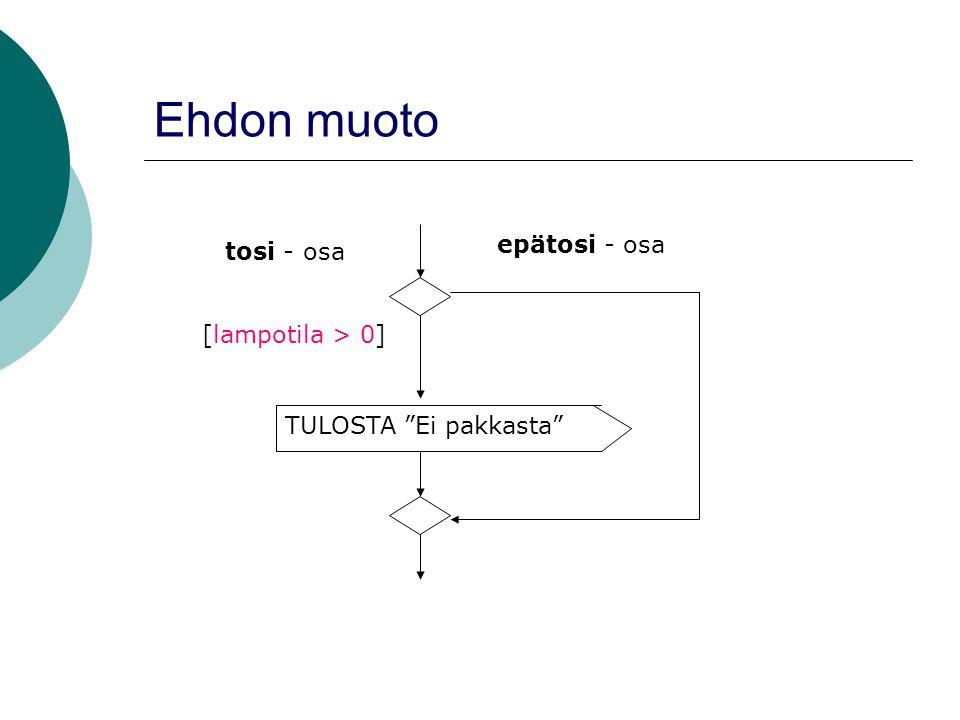 Ehdon muoto epätosi - osa tosi - osa [lampotila > 0]